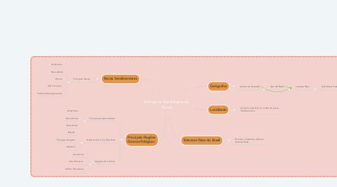 Mind Map: Estrutura Geológica do Brasil