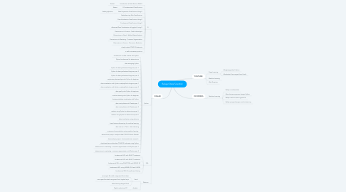 Mind Map: Belajar Data Scientist