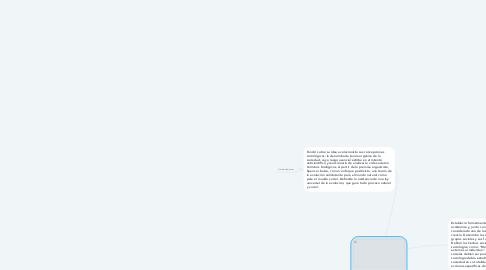 Mind Map: ORIGENES DE LA SOCIOLOGIA