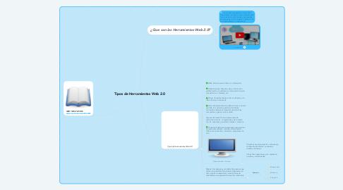 Mind Map: Tipos de Herramientas Web 2.0