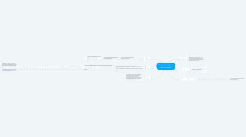 Mind Map: The Use of Non-Gendered Pronouns in Early Childhood Education