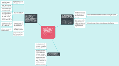 Mind Map: What is grammar? Grammar is a branch of linguistics, it is a set of rules that governs the way a sentence is structured and ensures that these are written and spoken correctly.