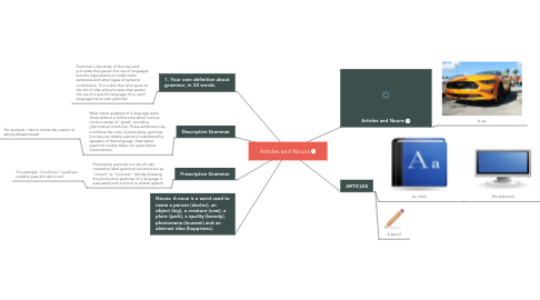 Mind Map: Articles and Nouns