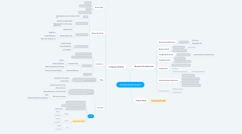 Mind Map: Humble Growth Partners