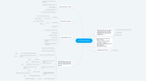 Mind Map: Problemstellung