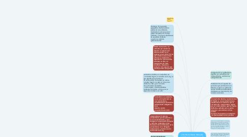 Mind Map: LOS PROCESOS REALES, HISTÓRICOS Y FORMALES  DE CREACIÓN DE NORMAS JURÍDICAS