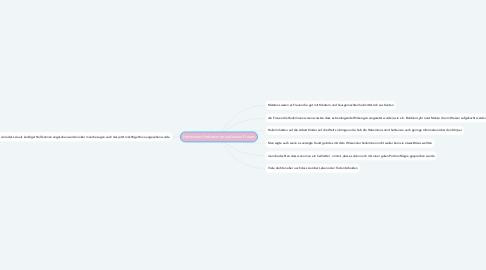 Mind Map: Heilerinnen Hebammen und weise Frauen