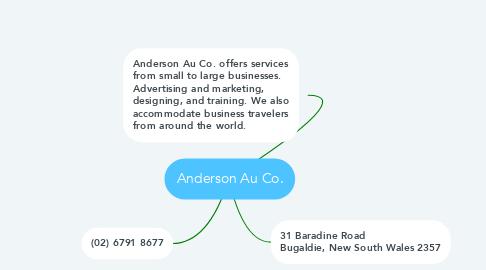Mind Map: Anderson Au Co.