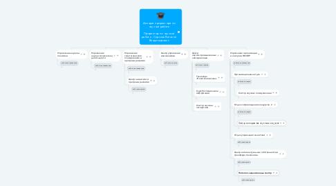 Mind Map: Аппарат проректора по научной работе  Проректор по научной работе - Сергеев Виталий Владимирович