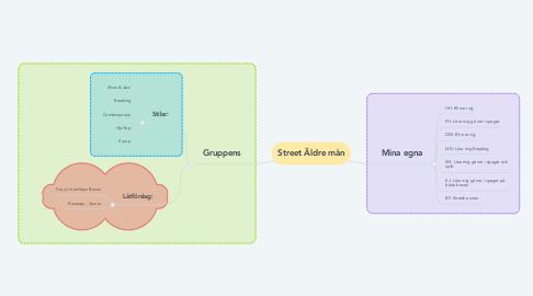 Mind Map: Street Äldre mån