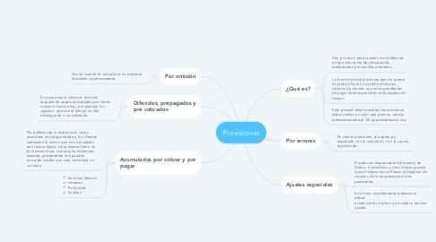 Mind Map: Provisiones