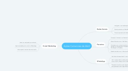 Mind Map: Ações Comerciais de Abril