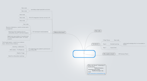 Mind Map: Whats important in digital technologies in education, who needs to know and....