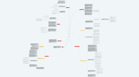 Mind Map: Decreto Nº 7.508
