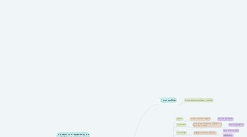 Mind Map: Pierre Lévi e a Cibercultura