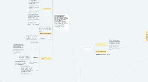 Mind Map: ASPECTOS PSICOLÓGICOS DEL  DELINCUENTE: PROCESOS  COGNITIVOS Y CONDUCTA  DELICTIVA