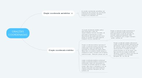 Mind Map: ORAÇÕES COORDENADAS