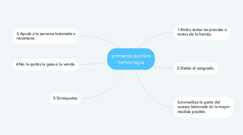 Mind Map: primeros auxilios hemorragia