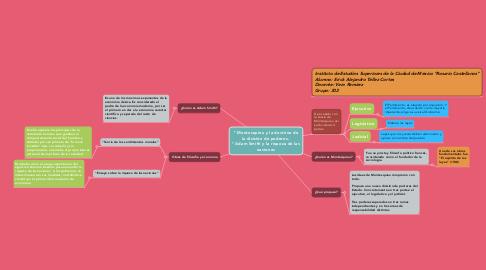 Mind Map: ° Montesquieu y la doctrina de la división de poderes.  ° Adam Smith y la riqueza de las naciones