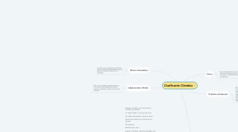 Mind Map: Clasificación Climática