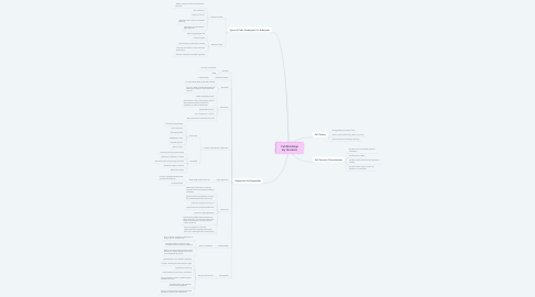 Mind Map: Cell Mindmap By Yessenia