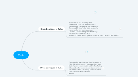 Mind Map: Mode