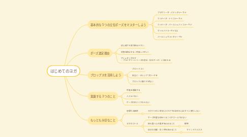Mind Map: はじめてのヨガ