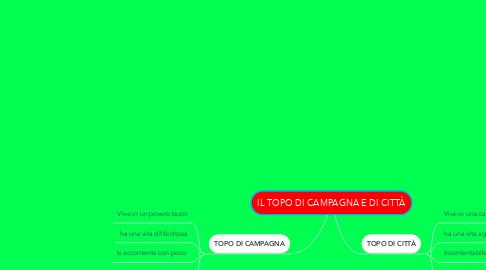 Mind Map: IL TOPO DI CAMPAGNA E DI CITTÀ
