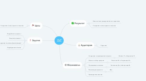 Mind Map: ZzZ