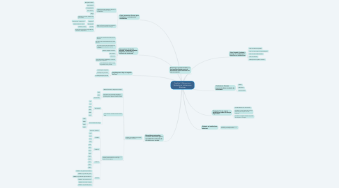Mind Map: Capitulo 2: Elementos y Símbolos de Instalaciones Eléctricas