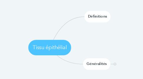 Mind Map: Tissu épithélial