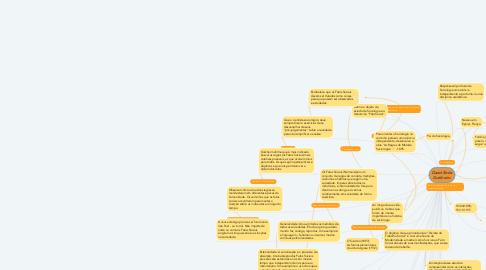 Mind Map: David Émile Durkheim.