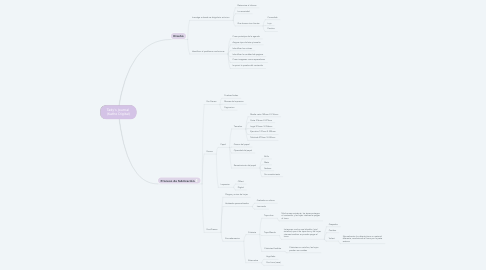Mind Map: Tady's Journal  (Kathe Digital)