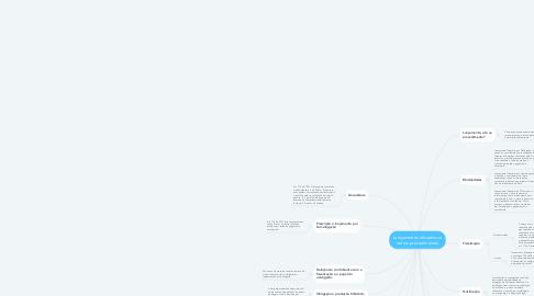 Mind Map: Lançamentos tributários e outros procedimentos