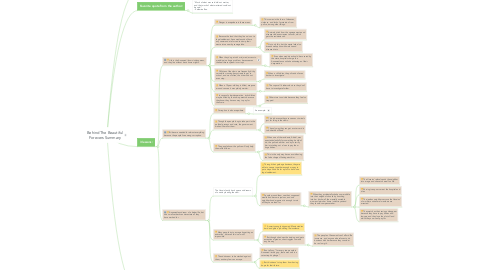 Mind Map: Behind The Beautiful Forevers Summary