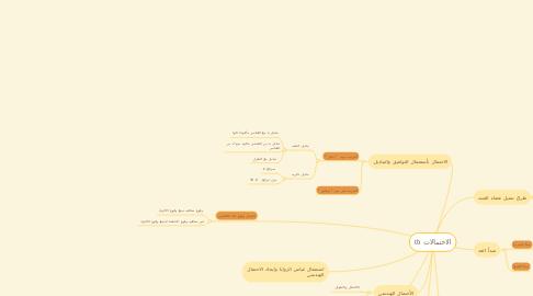 Mind Map: الاحتمالات (1)