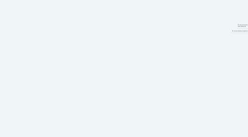 Mind Map: Conocimiento empírico y formal