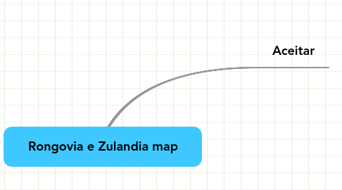 Mind Map: Rongovia e Zulandia map