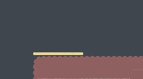 Mind Map: MODOS DERIVADOS DE : Adquisición, transmisión, extinción y oponibilidad de los DERECHOS REALES