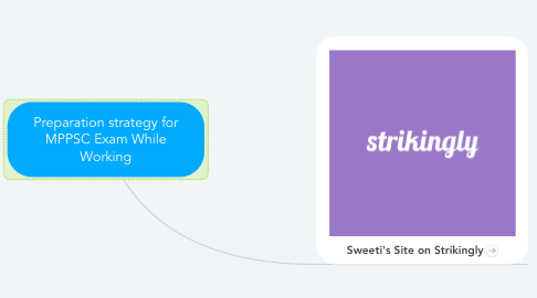 Mind Map: Preparation strategy for MPPSC Exam While Working