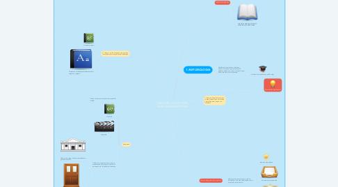 Mind Map: Sistema de Información como apoyo en los procesos de la Institución educativa