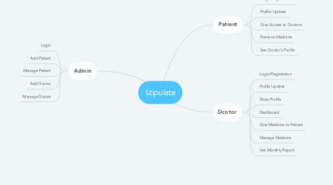 Mind Map: Stipulate