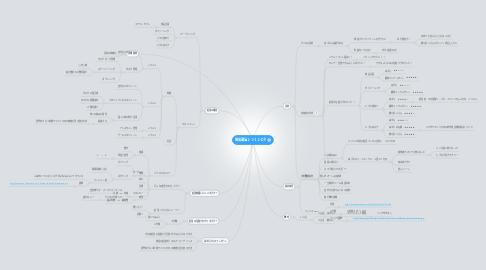 Mind Map: 徳島講演2012七夕