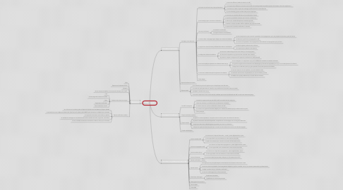 Mind Map: VAE.gouv.fr