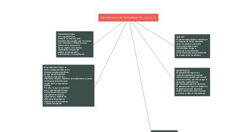 Mind Map: IMPORTANCIA DEL PENSAMIENTO LOGICO (1)