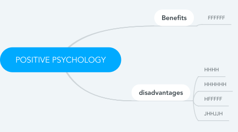 Mind Map: POSITIVE PSYCHOLOGY