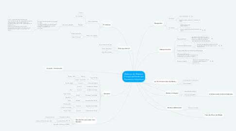 Mind Map: Balanço de Massa e Energia aplicada aos Processos Industriais