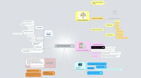 Mind Map: Justice Organisationnelle