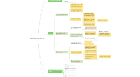 Mind Map: Behind The Cloud Summary