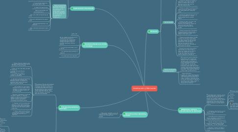 Mind Map: Incentivación y Motivación